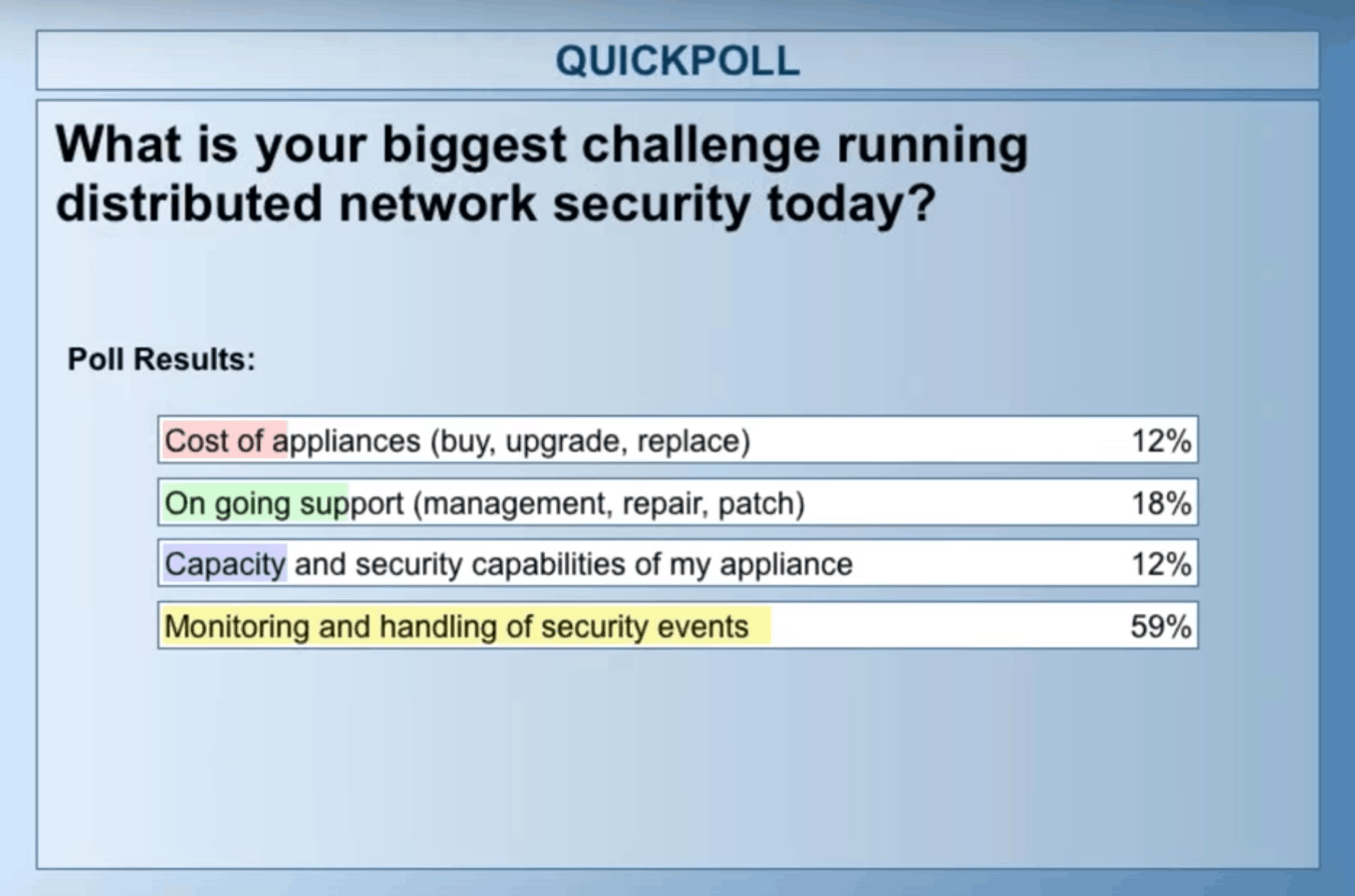 Firewall-as-a-Service-Biggest-network-security-challenge