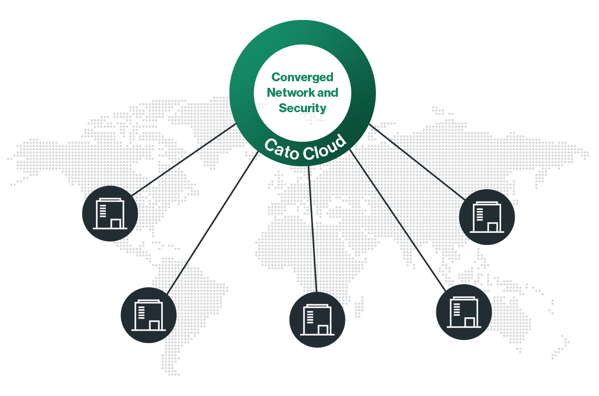 Connect Multiple Offices Quickly and Affordably with Cato Cloud