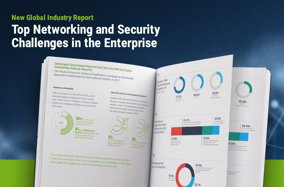 Survey Report: 700 Networking, Security & IT Pros Share Top Challenges and What's Driving Investments in 2017