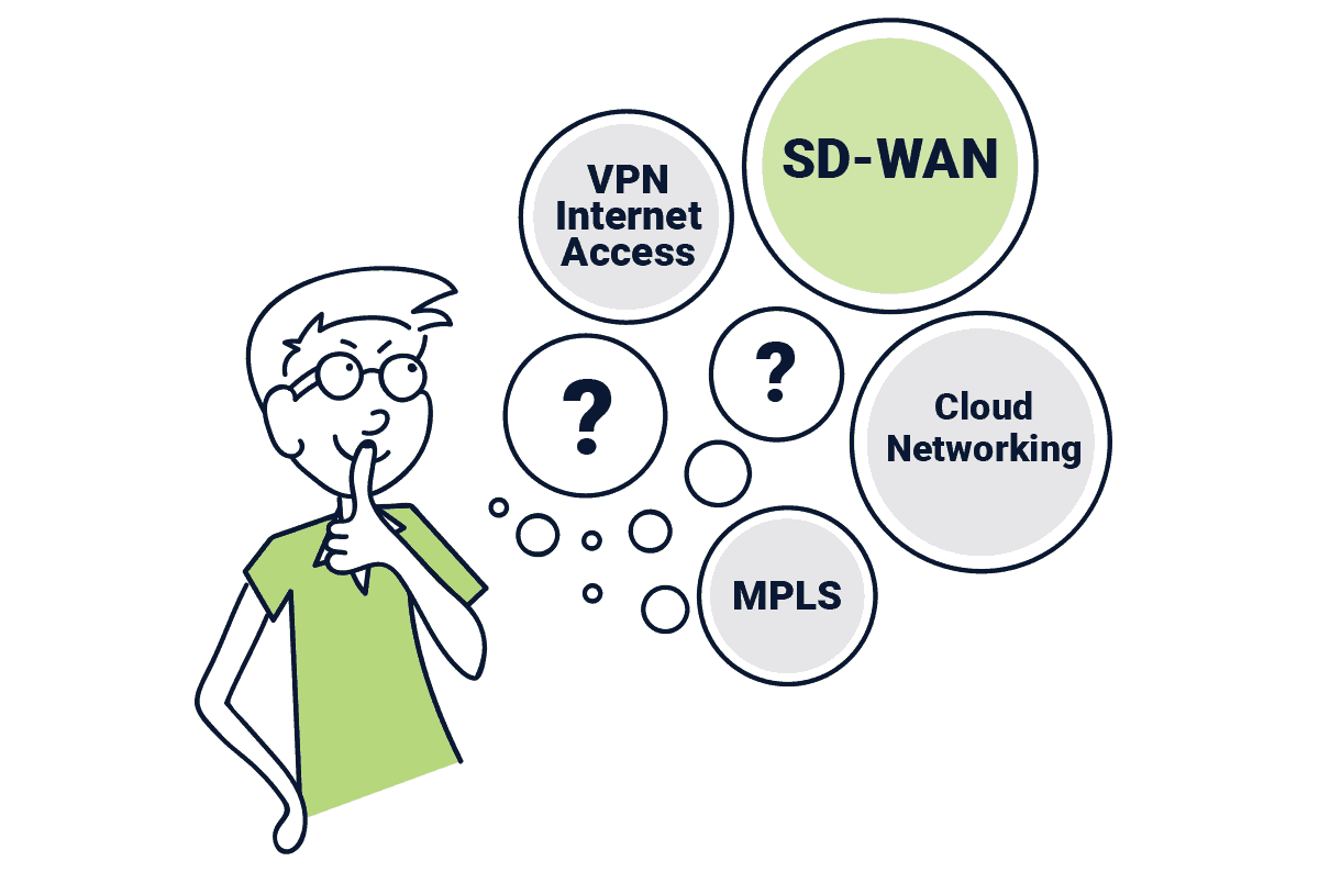 Mpls Vpn Internet Access Cloud Networking Or Sd Wan Choose Wisely Diagram