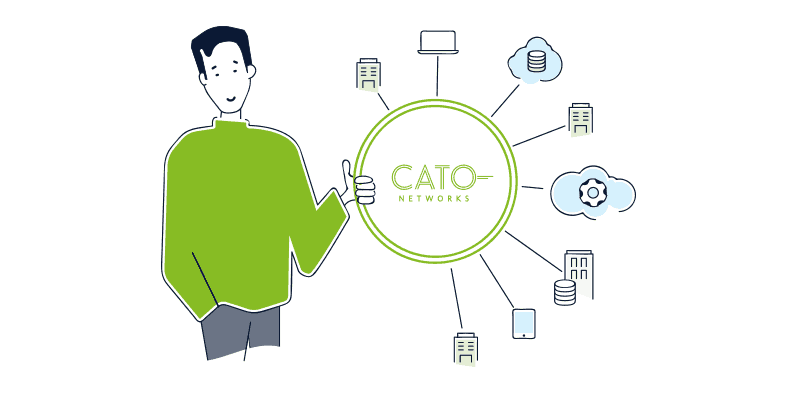 Cato: The SD-WAN Visionary