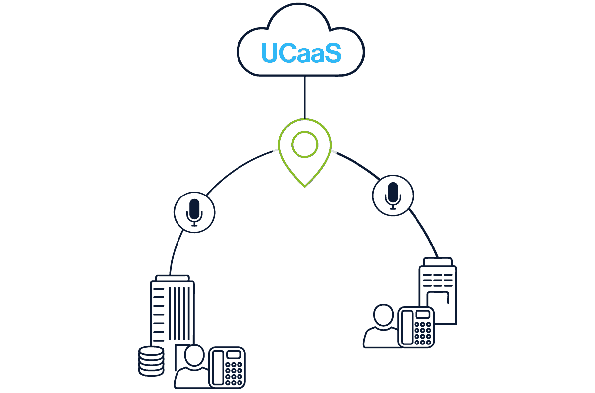 Optimizing UCaaS Access with SD-WAN Services