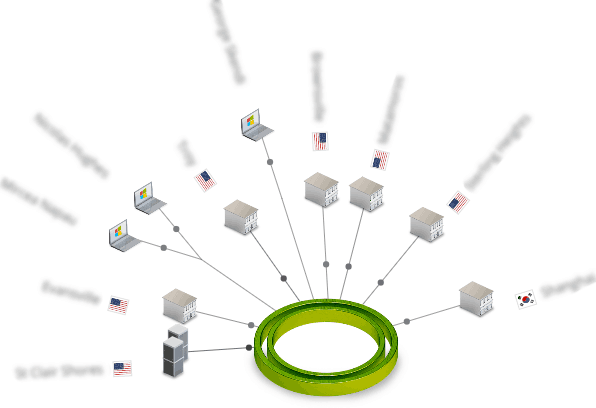 Fisher network diagram