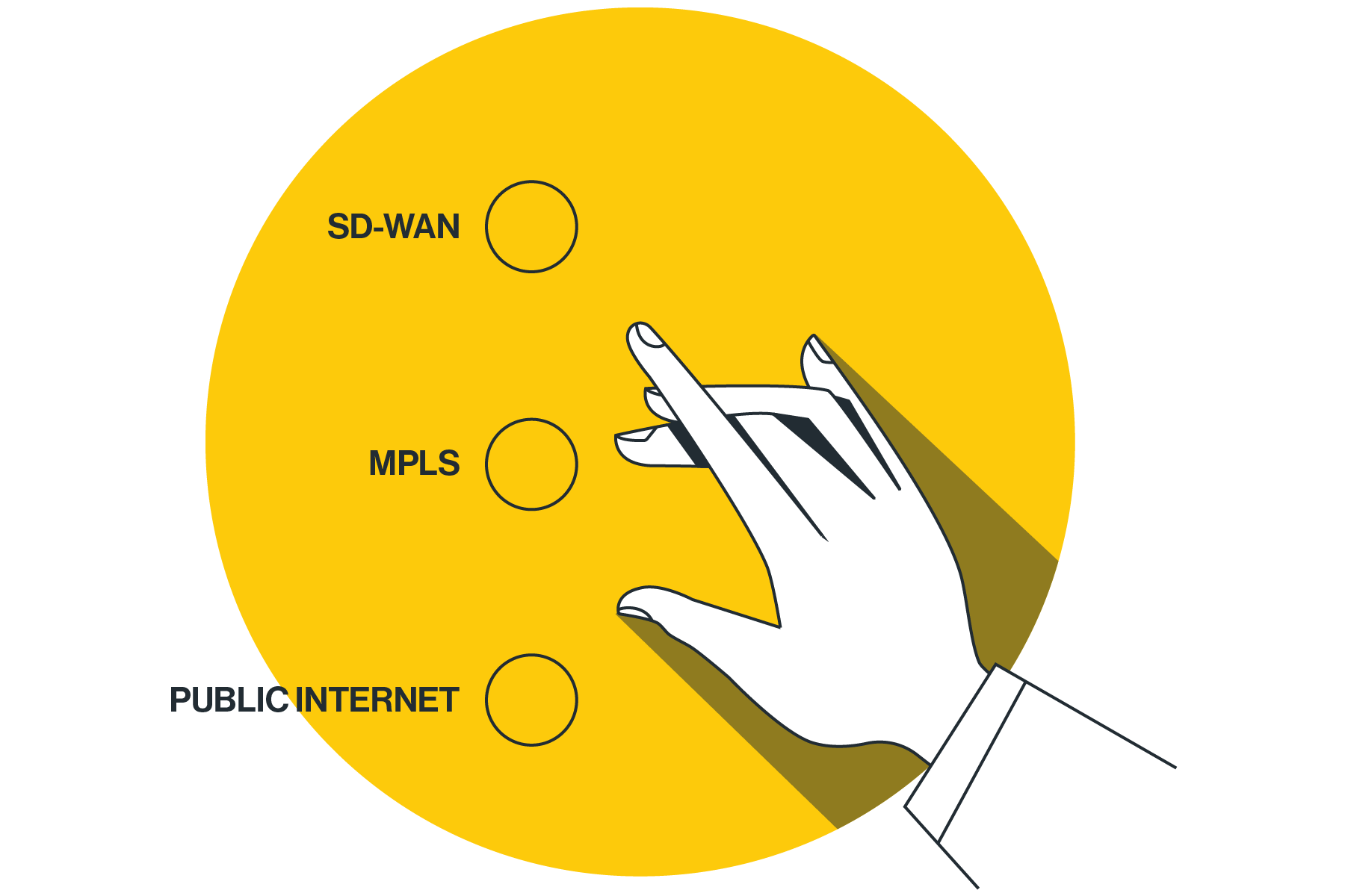 SD-WAN vs. MPLS vs. public internet